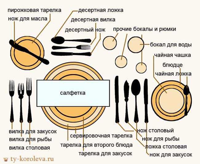servirovka